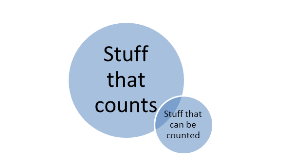 stuff that counts